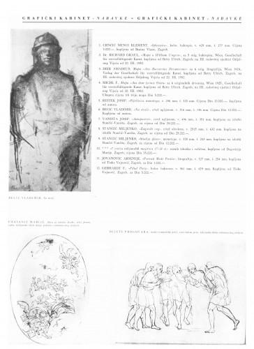 Grafički kabinet : nabavke : Bulletin Instituta za likovne umjetnosti Jugoslavenske akademije znanosti i umjetnosti