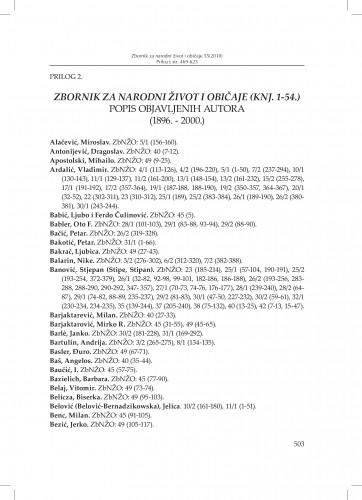Popis objavljenih autora (1896.-2000.) : Zbornik za narodni život i običaje (knj. 1-54.)
