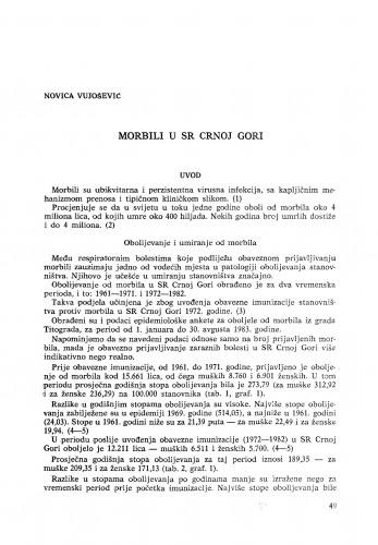 Morbili u SR Crnoj Gori