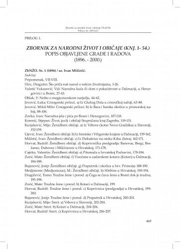 Popis objavljene građe i radova (1896.-2000.) : Zbornik za narodni život i običaje (knj. 1-54j)