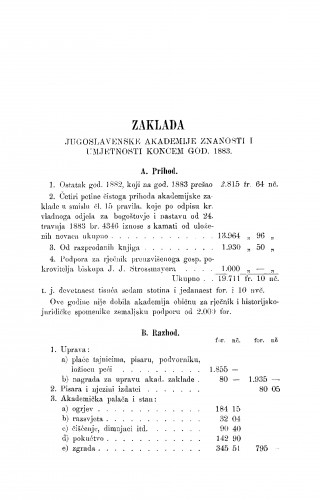 Zaklada Jugoslavenske akademije znanosti i umjetnosti koncem god. 1883.