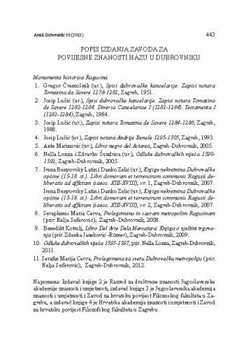 Popis izdanja Zavoda za povijesne znanosti HAZU u Dubrovniku