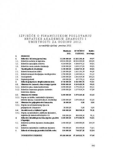 Izvješće o financijskom poslovanju Hrvatske akademije znanosti i umjetnosti za godinu 2012. : za razdoblje siječanj - prosinac 2012.