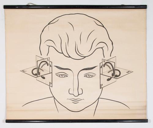 Shematski prikaz postava triju polukružnih kanalića unutarnjega uha