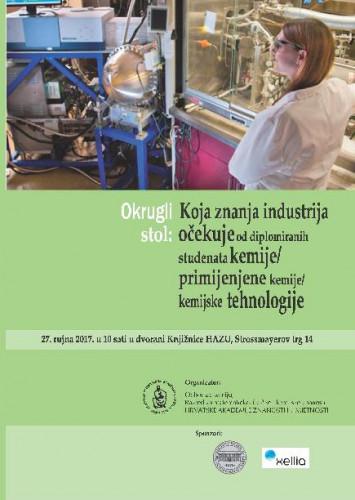 Koja znanja industrija očekuje od diplomiranih studenata kemije / primijenjenje kemije / kemijske tehnologije : okrugli stol održan 27. rujna 2017. u Hrvatskoj akademiji znanosti i umjetnosti