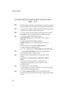 Ljetopis Društva hrvatskih književnika. 1898. - 1971.