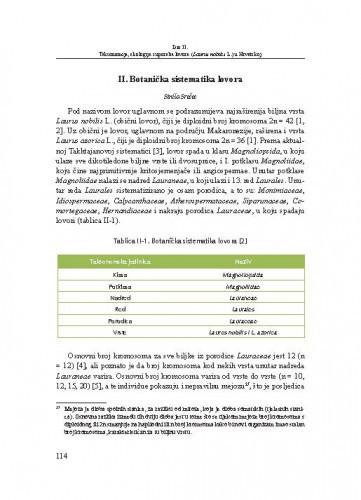 Botanička sistematika lovora / Siniša Srečec